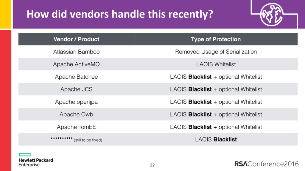 How did vendors handle this recently? Vendor / ...