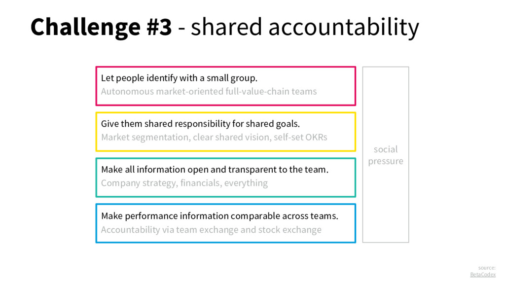 Challenge #3 - shared accountability source: Be...