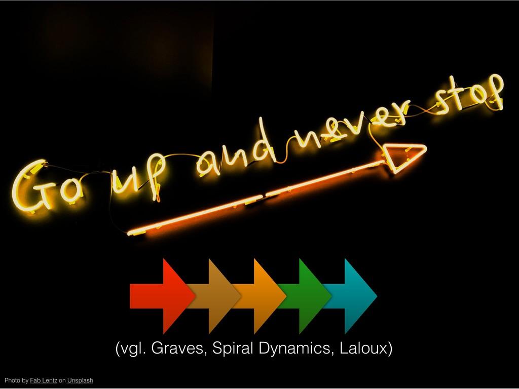 (vgl. Graves, Spiral Dynamics, Laloux) Photo by...