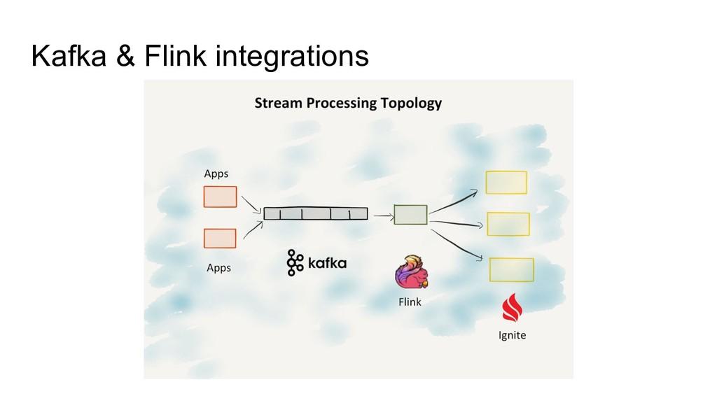 Kafka & Flink integrations