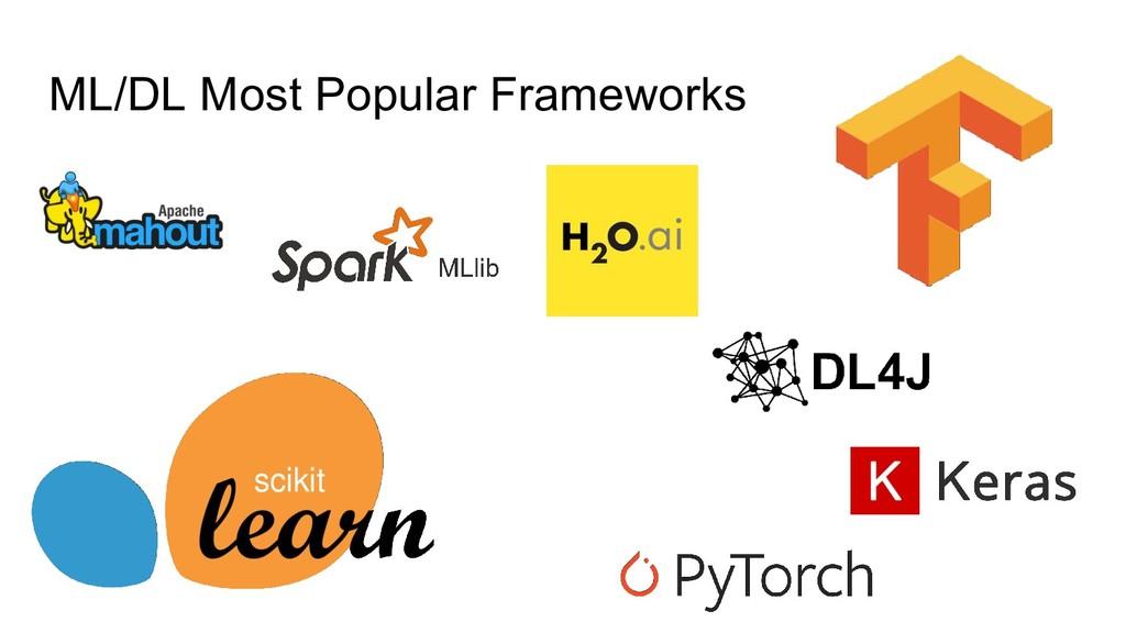 ML/DL Most Popular Frameworks