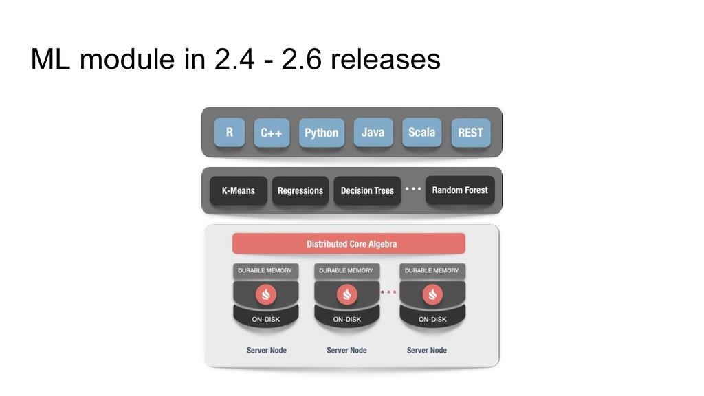 ML module in 2.4 - 2.6 releases