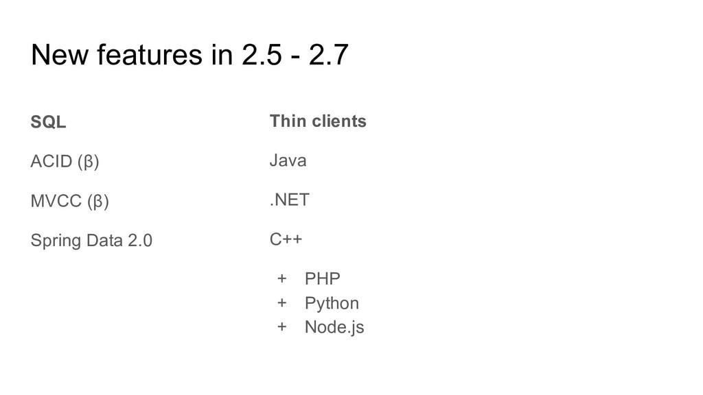 SQL ACID (β) MVCC (β) Spring Data 2.0 New featu...