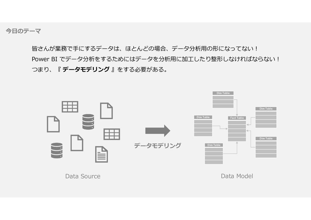 今日のテーマ 皆さんが業務で手にするデータは、ほとんどの場合、データ分析用の形になってない! ...