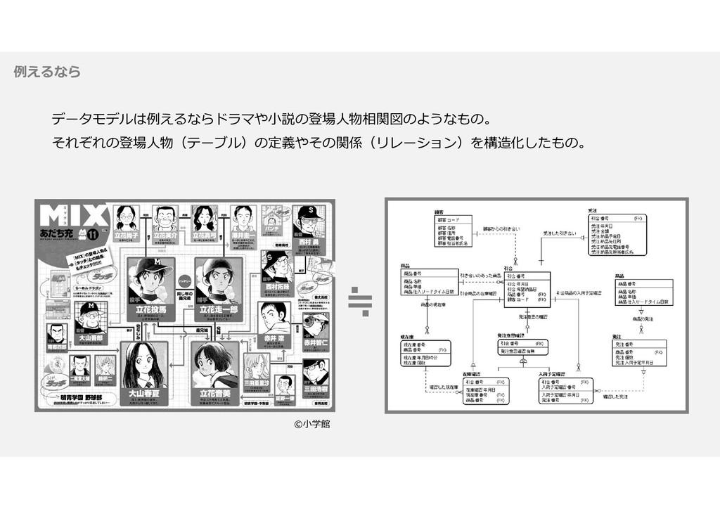 例えるなら データモデルは例えるならドラマや小説の登場人物相関図のようなもの。 それぞれの登場...