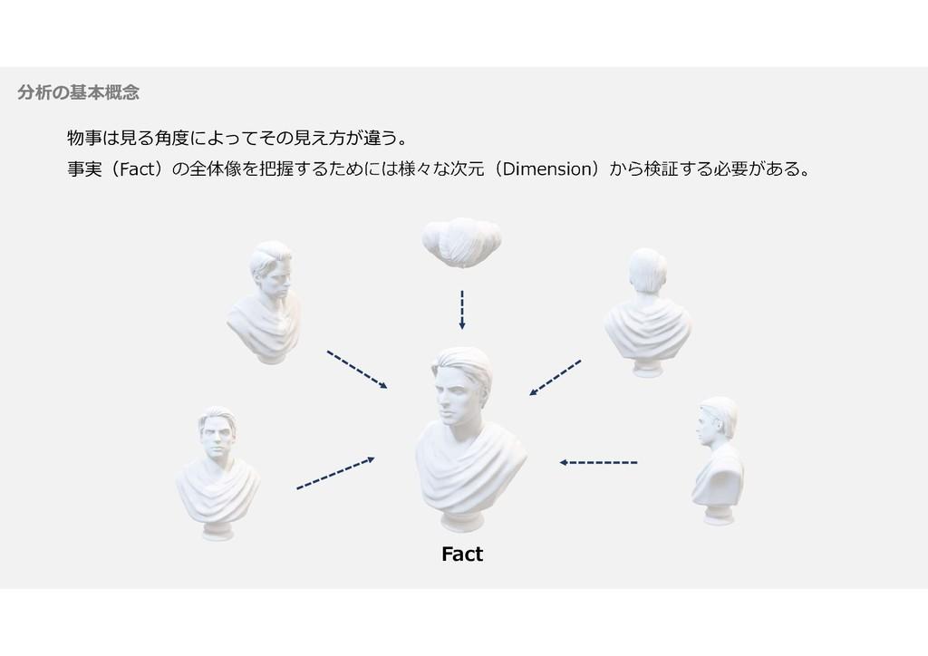 分析の基本概念 物事は見る角度によってその見え方が違う。 事実(Fact)の全体像を把握するた...