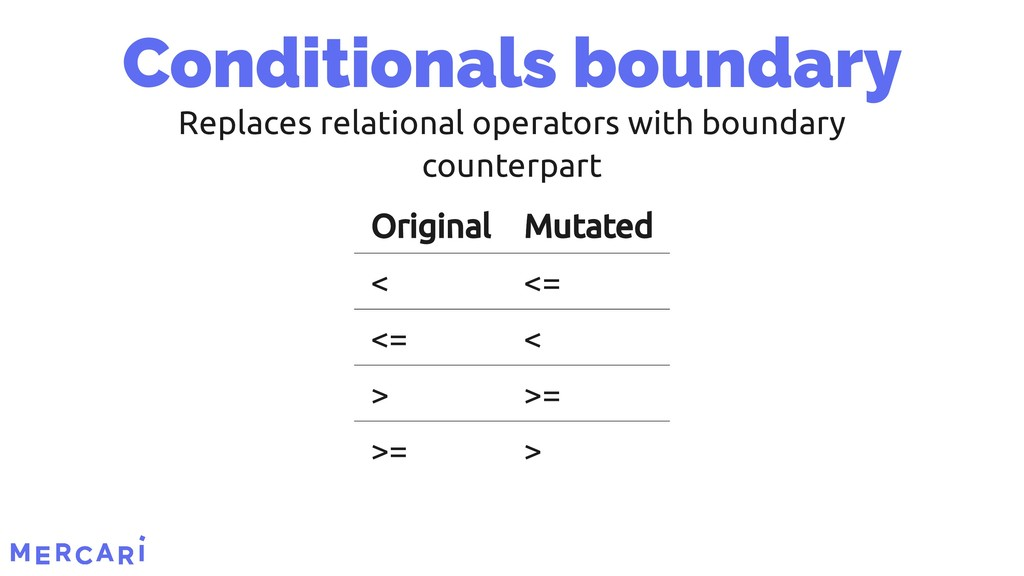 Replaces relational operators with boundary cou...