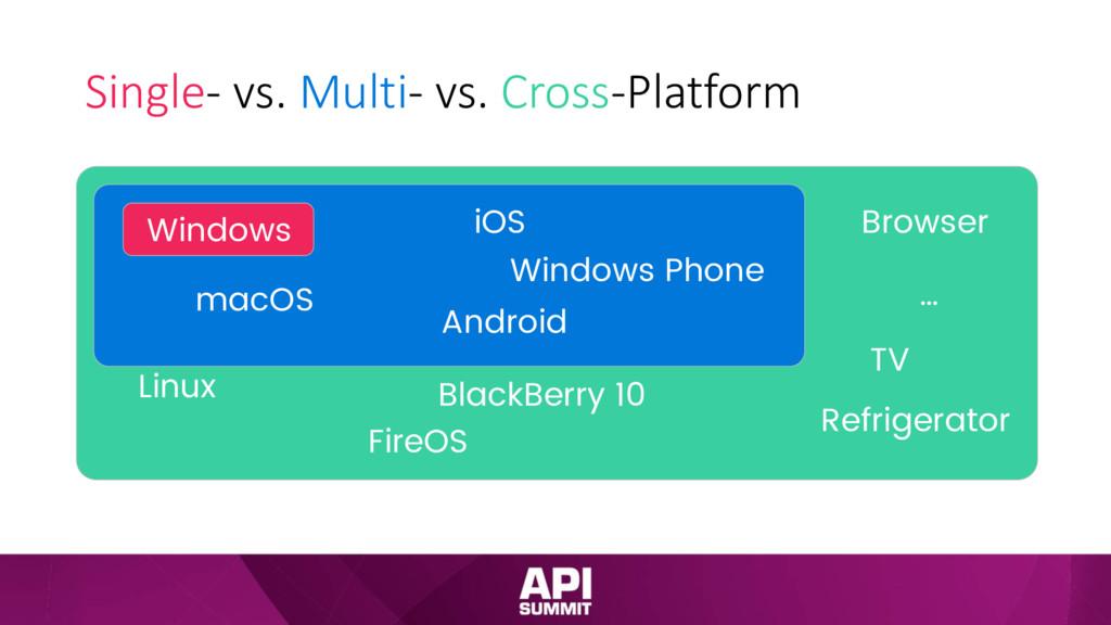 Single- vs. Multi- vs. Cross-Platform macOS Lin...