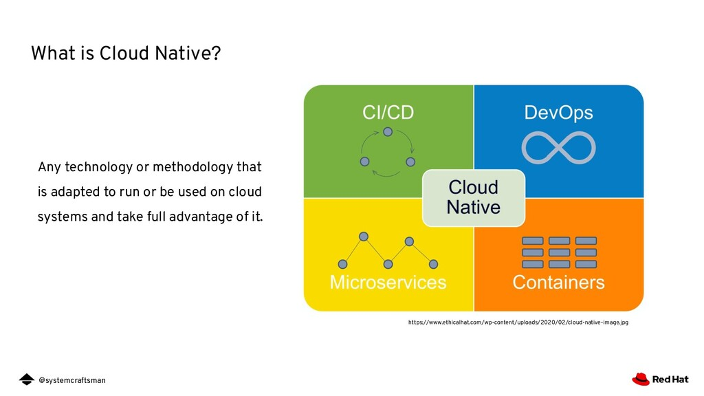@systemcraftsman What is Cloud Native? https://...