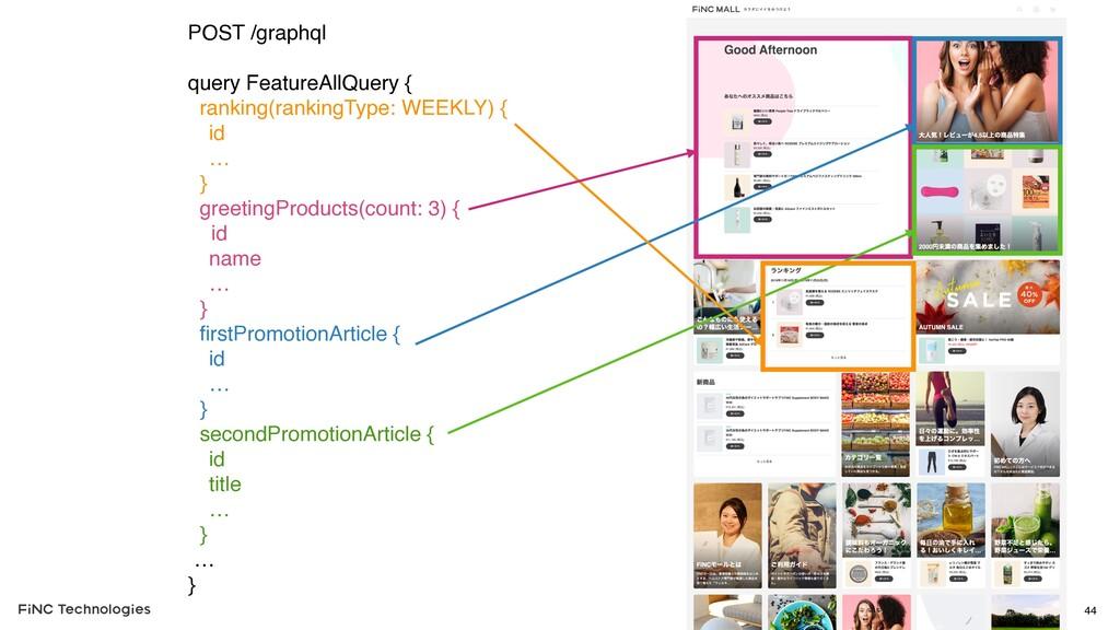 44 POST /graphql query FeatureAllQuery { rankin...