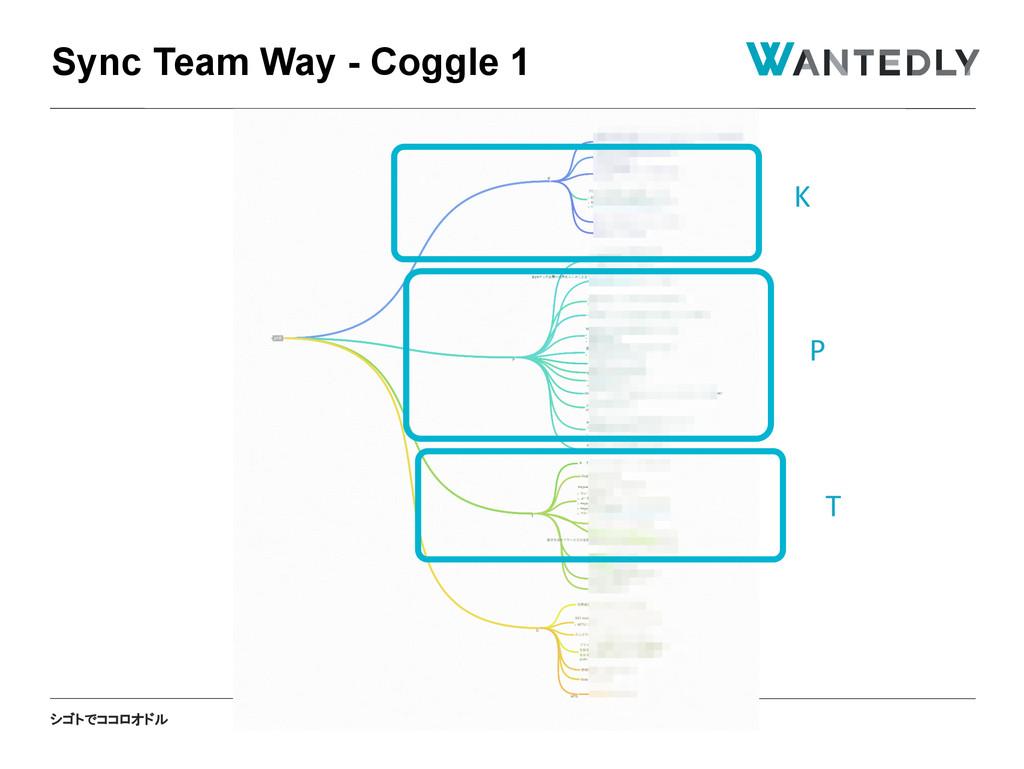 シゴトでココロオドル Sync Team Way - Coggle 1 K P...