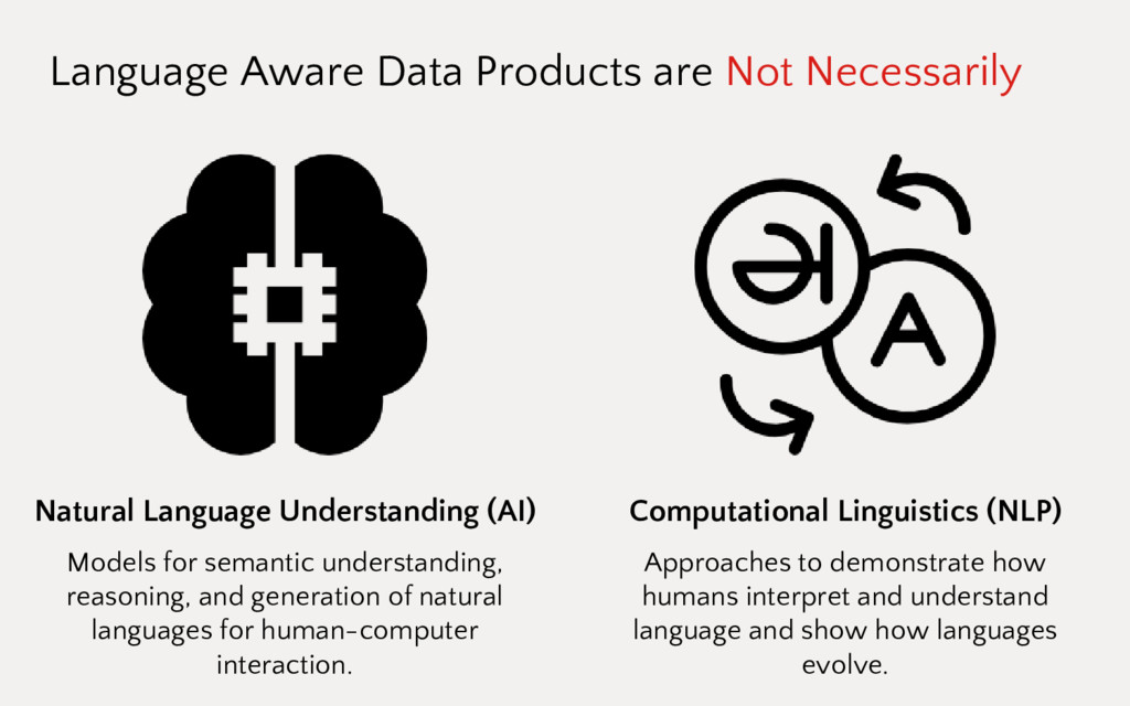 Natural Language Understanding (AI) Models for ...