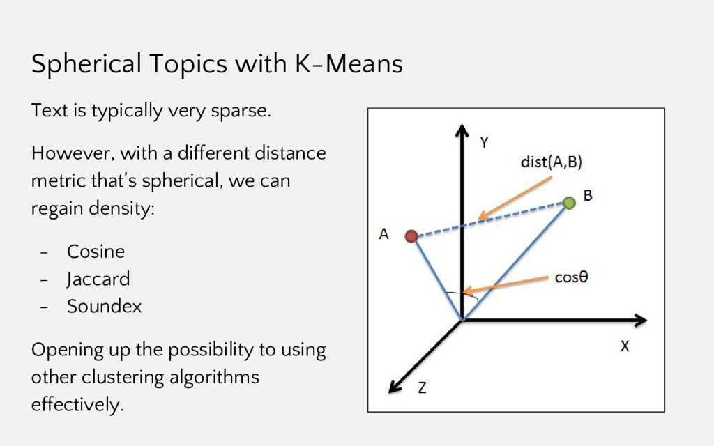 Spherical Topics with K-Means Text is typically...