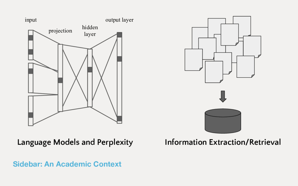 Sidebar: An Academic Context input projection h...