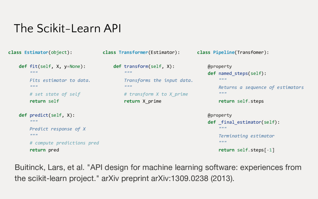 "The Scikit-Learn API Buitinck, Lars, et al. ""AP..."