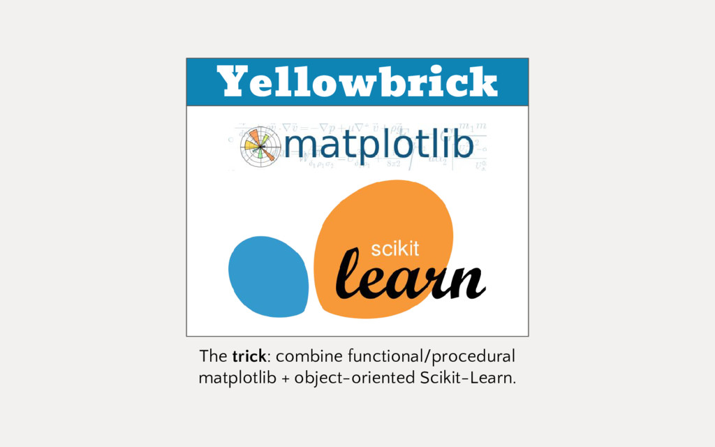 The trick: combine functional/procedural matplo...