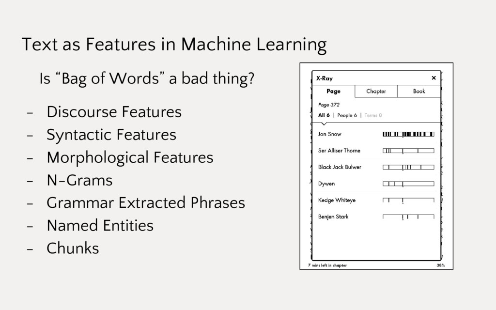 "Text as Features in Machine Learning Is ""Bag of..."