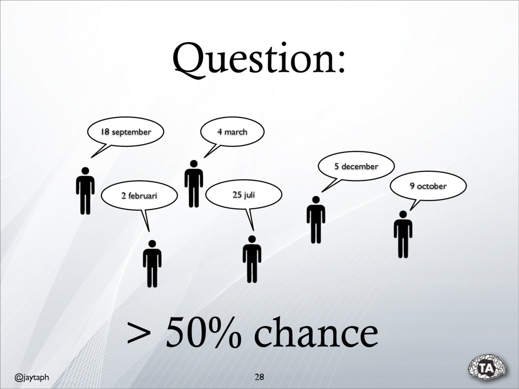 @jaytaph Question: 28 > 50% chance 4 march 18 s...