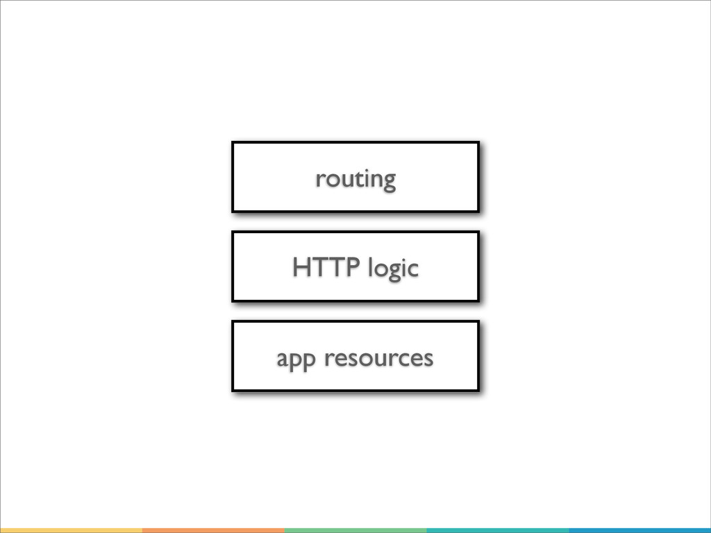 HTTP logic app resources routing