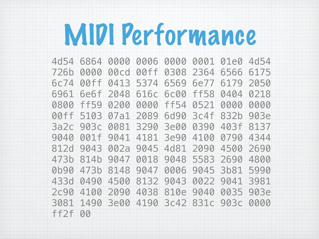MIDI Performance 4d54 6864 0000 0006 0000 0001 ...
