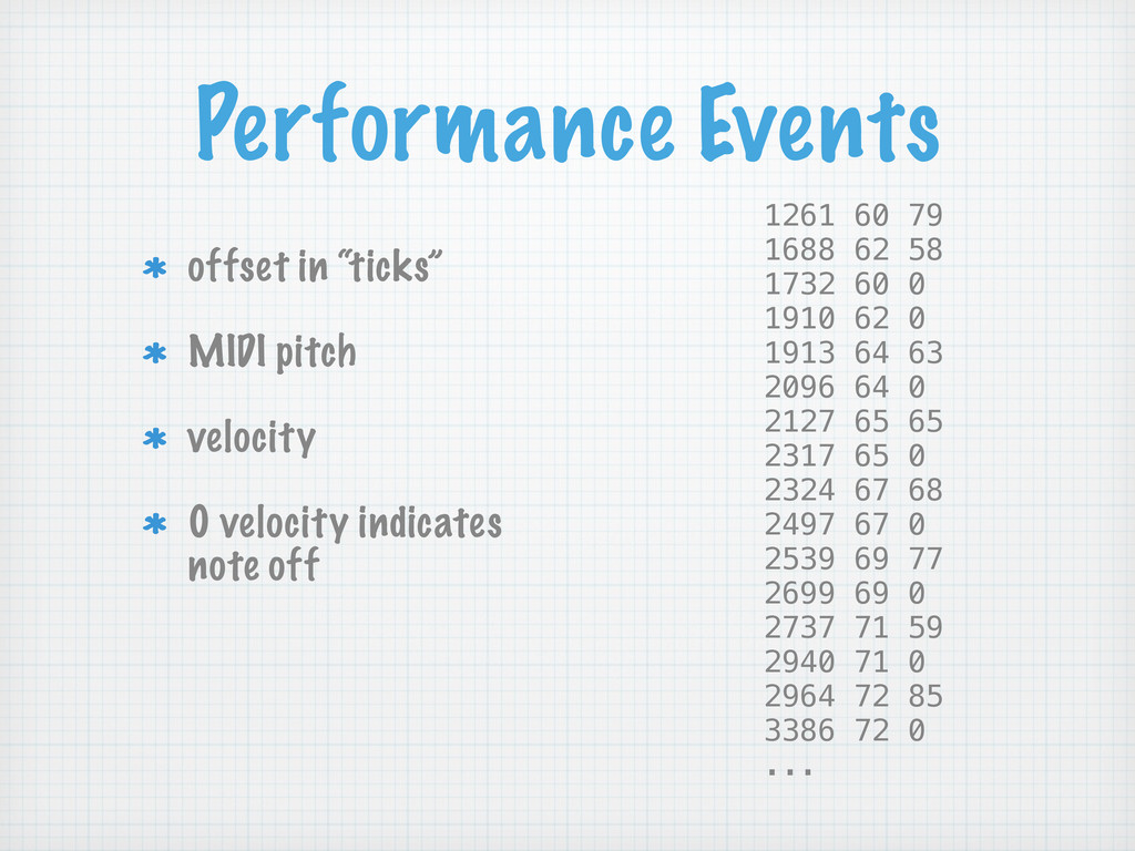 """Performance Events offset in """"ticks"""" MIDI pitch..."""