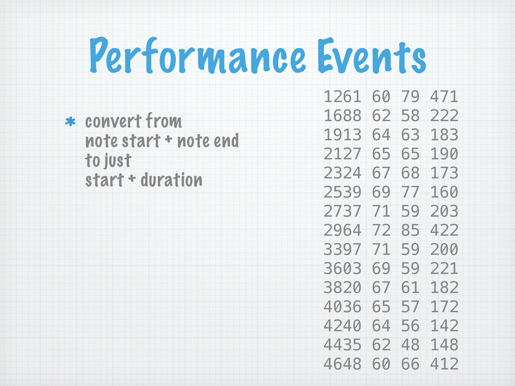 Performance Events convert from note start + no...