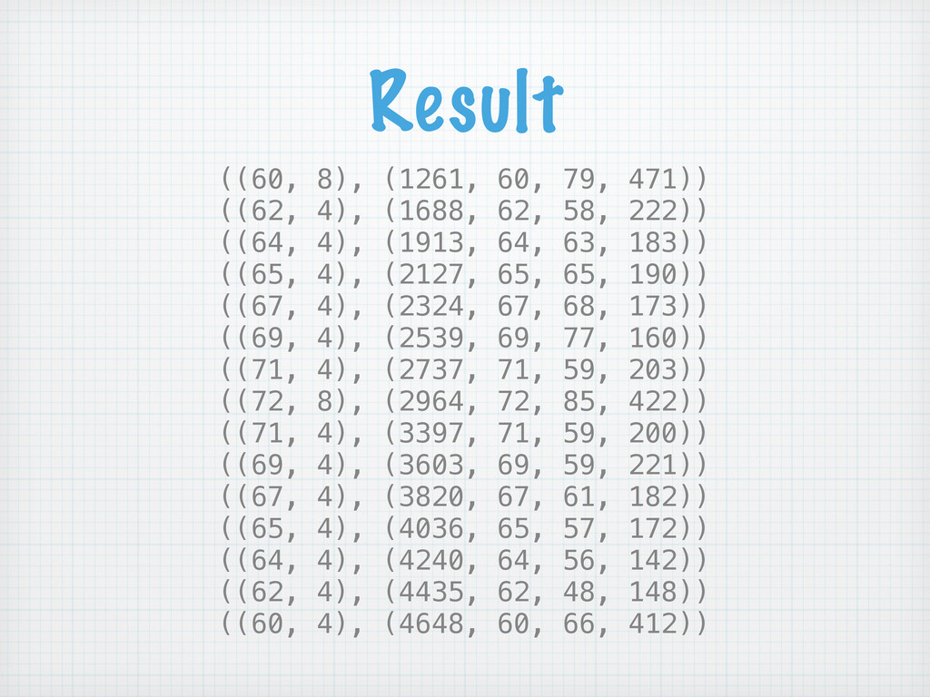 Result ((60, 8), (1261, 60, 79, 471)) ((62, 4),...