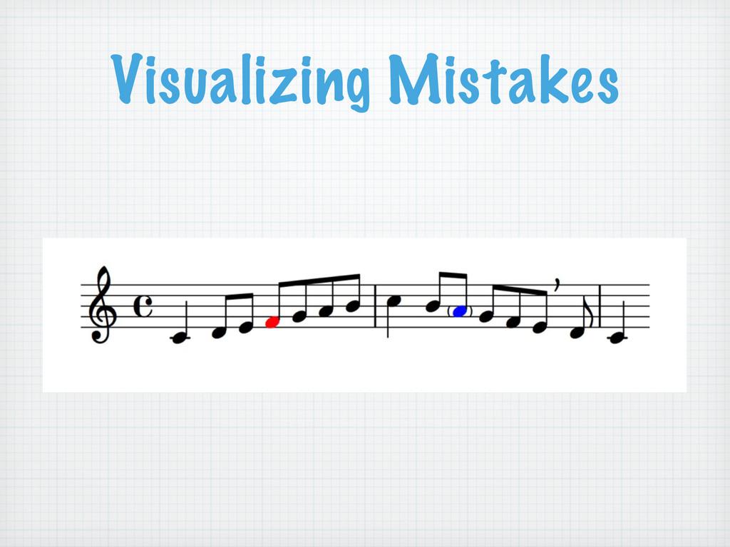 Visualizing Mistakes