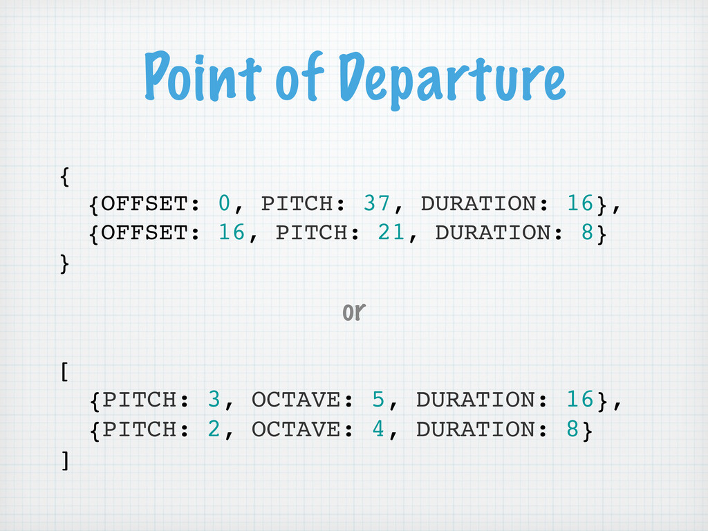 Point of Departure [ {PITCH: 3, OCTAVE: 5, DURA...