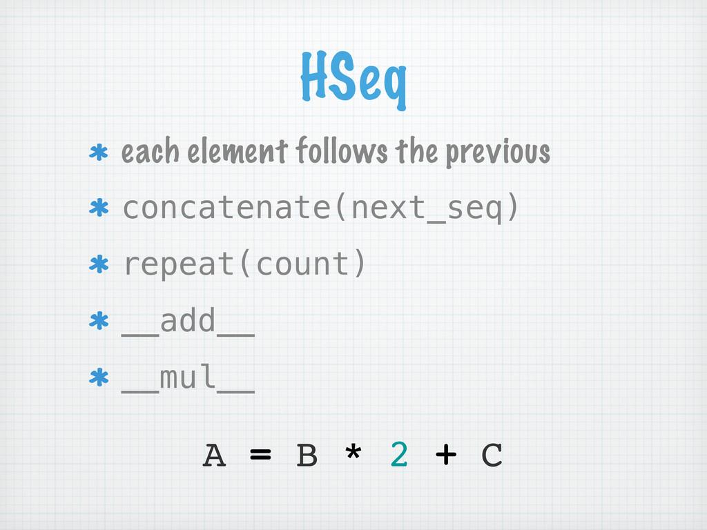 HSeq each element follows the previous concaten...