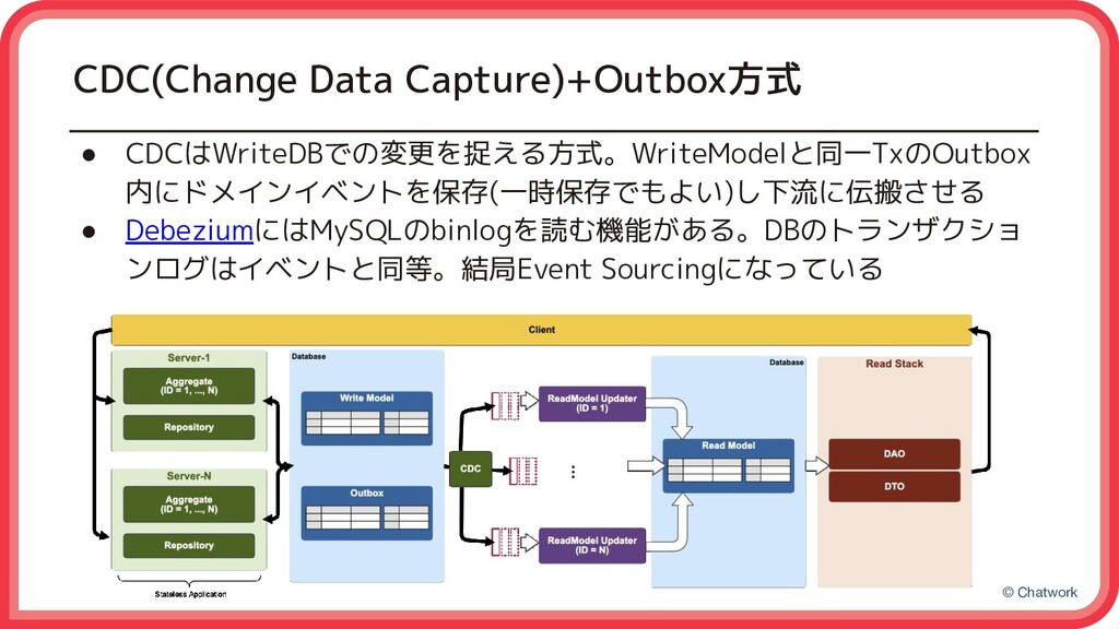 © Chatwork CDC(Change Data Capture)+Outbox方式 ● ...