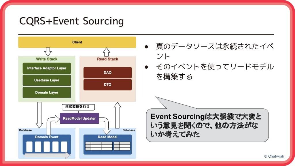 © Chatwork CQRS+Event Sourcing ● 真のデータソースは永続された...