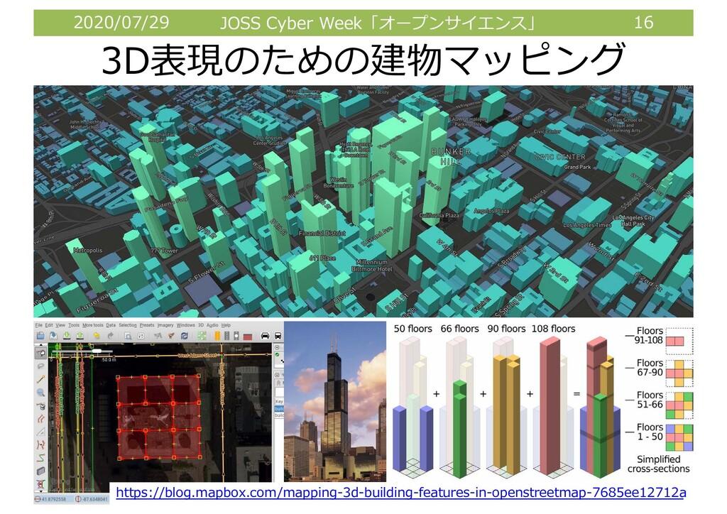 2020/07/29 JOSS Cyber Week「オープンサイエンス」 16 3D表現のた...