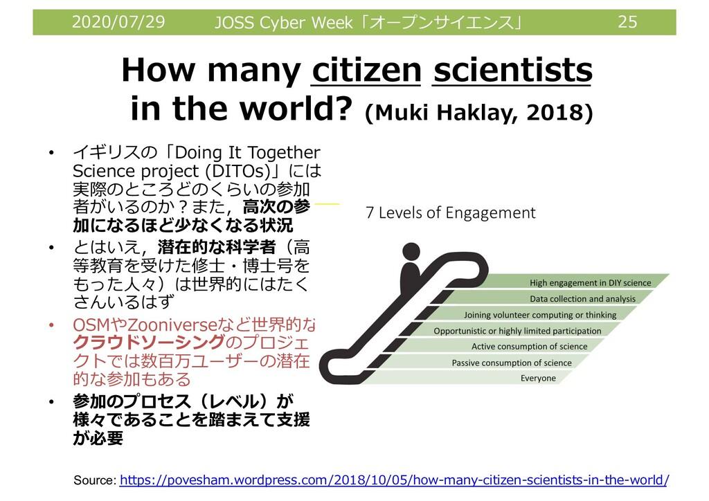 2020/07/29 JOSS Cyber Week「オープンサイエンス」 25 How ma...