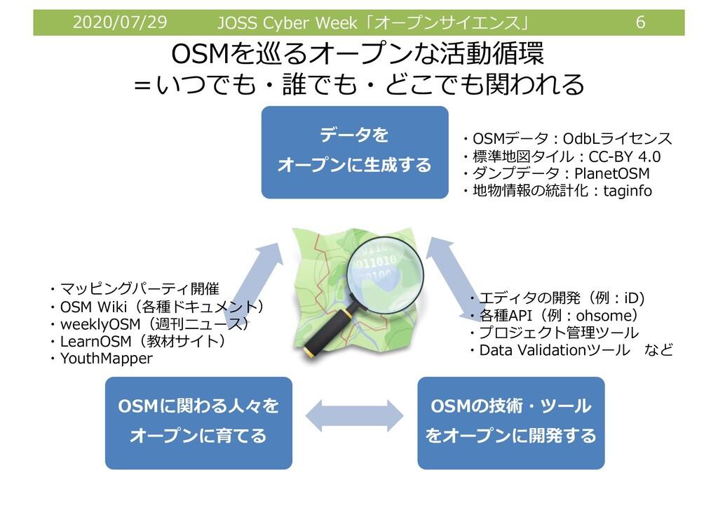 2020/07/29 JOSS Cyber Week「オープンサイエンス」 6 OSMを巡るオ...