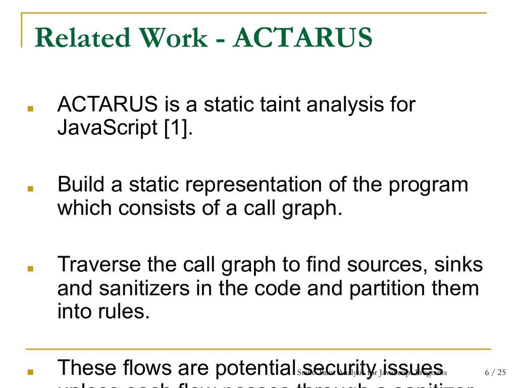 Static Taint Analysis for JavaScript Programs /...