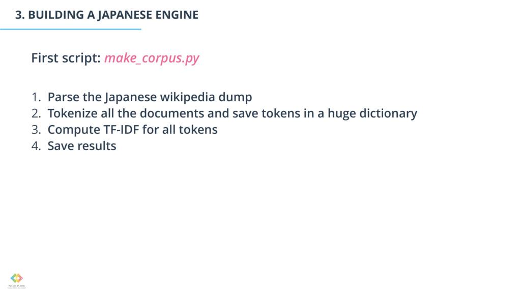 3. BUILDING A JAPANESE ENGINE 1. Parse the Japa...