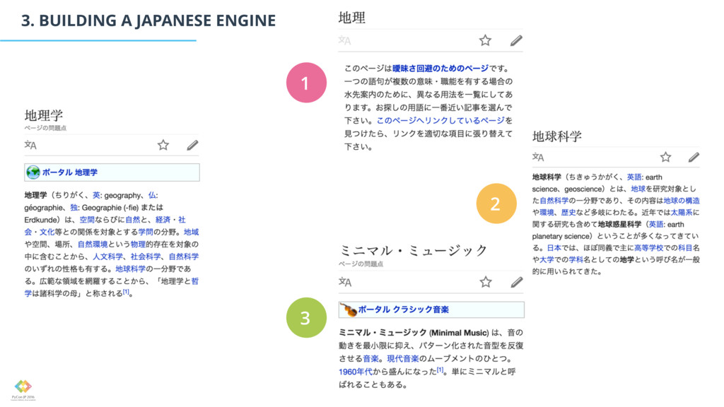 3. BUILDING A JAPANESE ENGINE 1 2 3