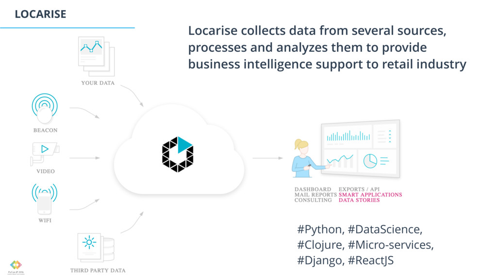 LOCARISE Locarise collects data from several so...
