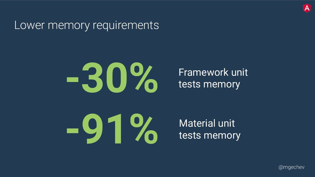 @mgechev Lower memory requirements -30% Framewo...
