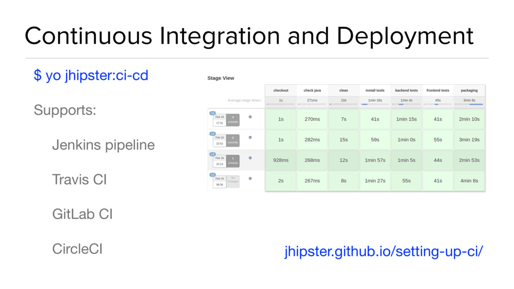 Continuous Integration and Deployment $ yo jhip...