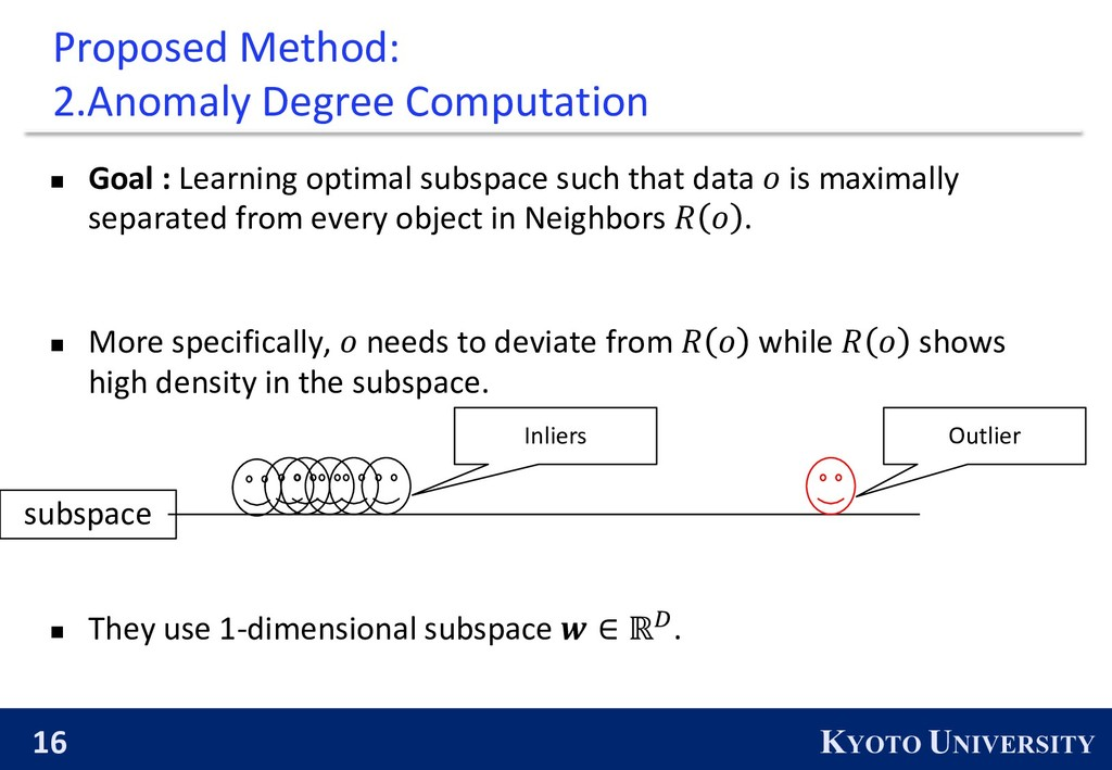 16 KYOTO UNIVERSITY Proposed Method: 2.Anomaly ...