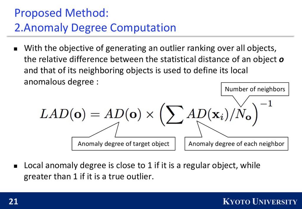 21 KYOTO UNIVERSITY Proposed Method: 2.Anomaly ...