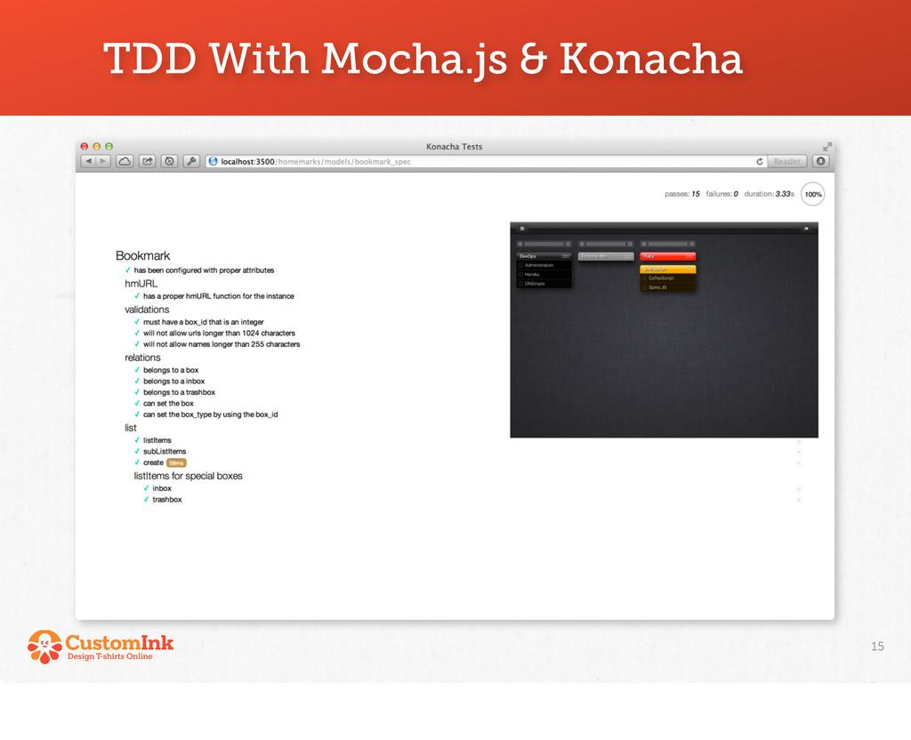 15 TDD With Mocha.js & Konacha