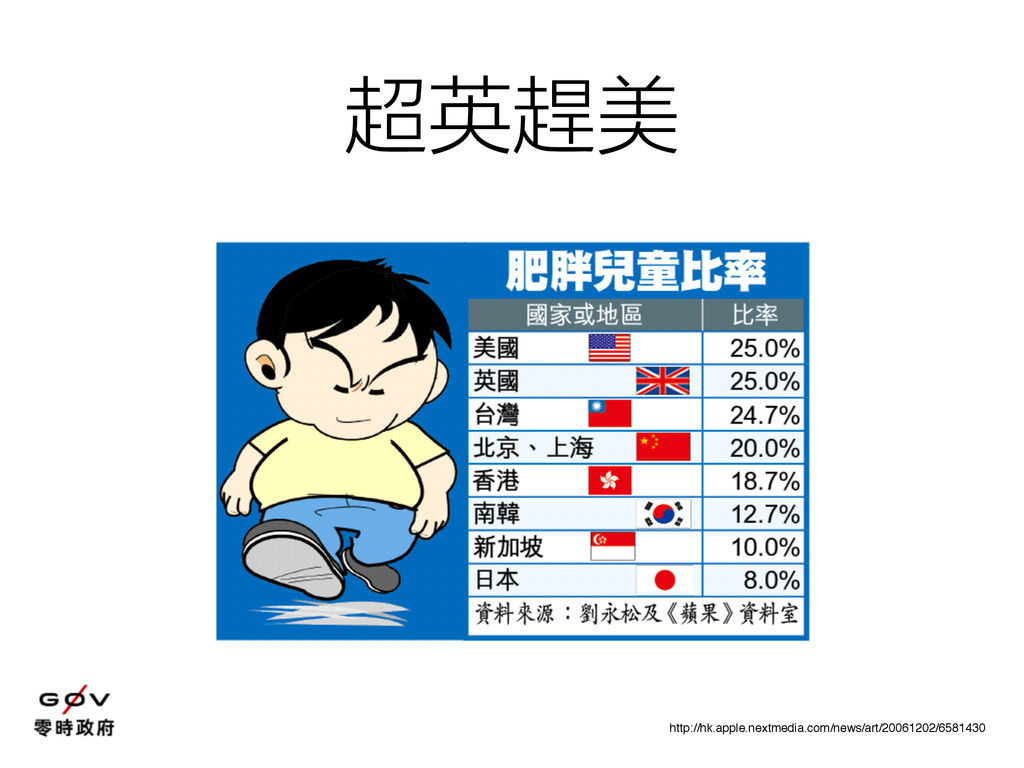 http://hk.apple.nextmedia.com/news/art/20061202...