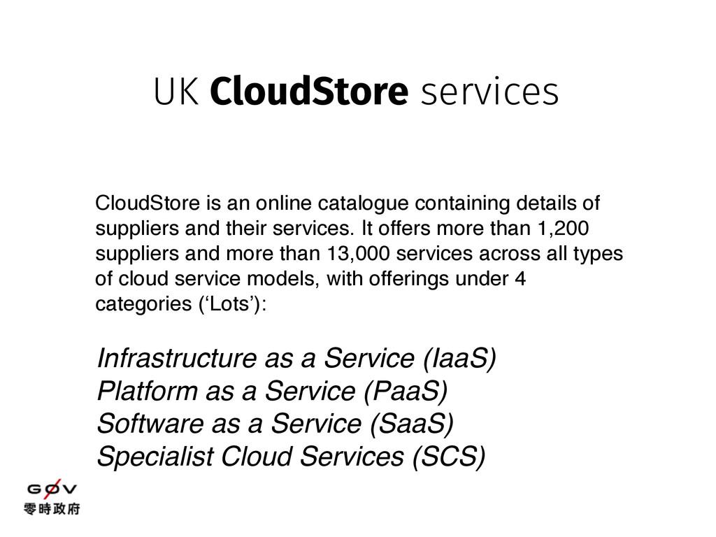 CloudStore is an online catalogue containing de...