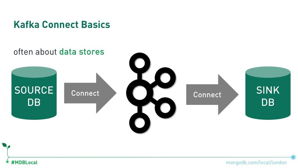 #MDBLocal Kafka Connect Basics often about data...