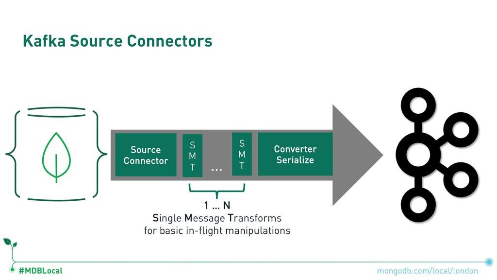 #MDBLocal Kafka Source Connectors Source Connec...