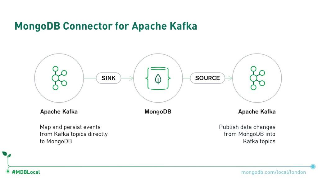 #MDBLocal MongoDB Connector for Apache Kafka mo...