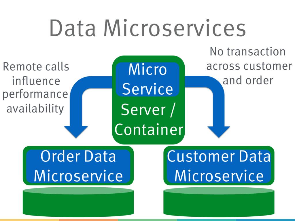 Data Microservices Server / Container Micro Ser...